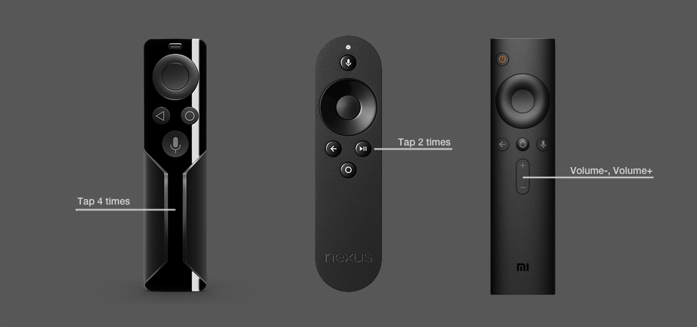 Mouse Toggle for Android TV – Fluxii